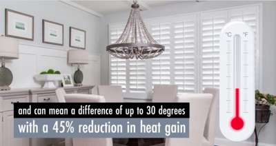 How Charlotte Shutters Keep Your Home Cool