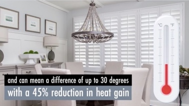 How Shutters Block Heat
